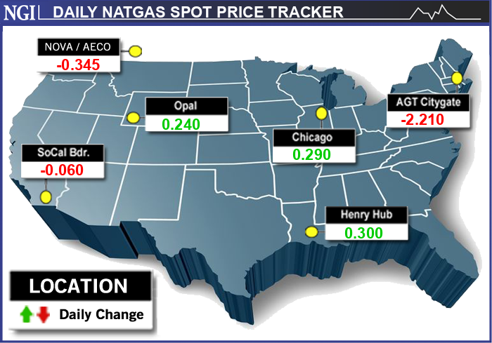 NGI's Daily Price Tracker