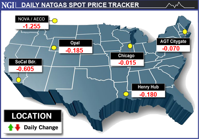 Gas Prices Chicago >> Ngi Natural Gas Prices Chicago Citygate Daily