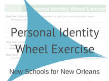 NSNO Personal Identity Wheel Exercise