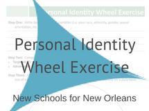 NSNO Personal Identity Wheel Exercise