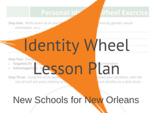 NSNO Identity Wheel Lesson Plan
