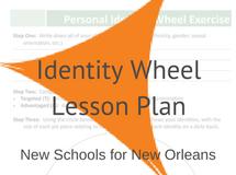 NSNO Identity Wheel Lesson Plan