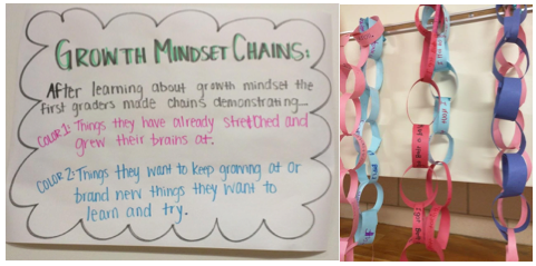 growth mindset chains