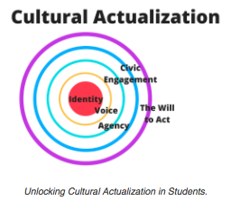 Cultural Actualization at New Tech HS