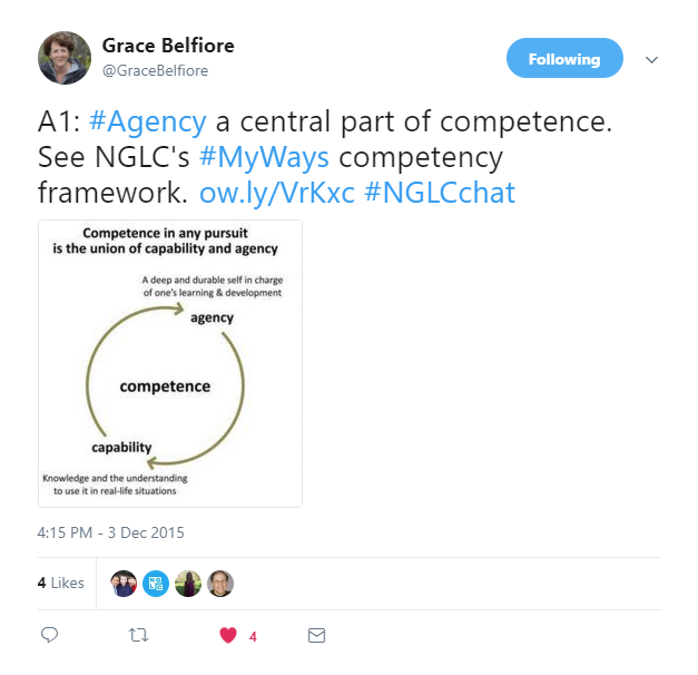 Competence=Agency+Capability