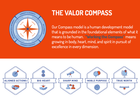Valor Compass badges