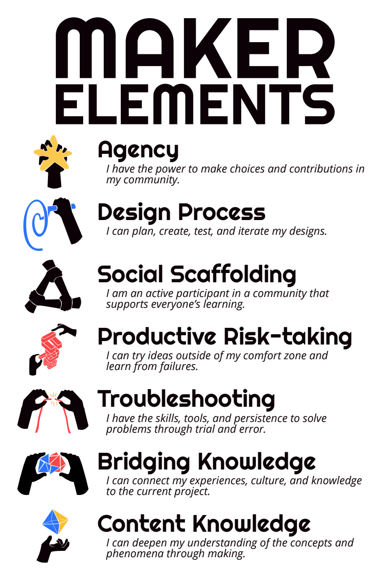 the elements of maker education