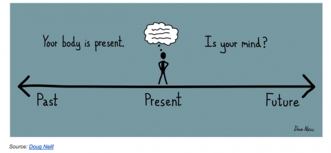 Mindful in the present