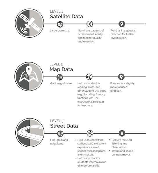 street data graphic