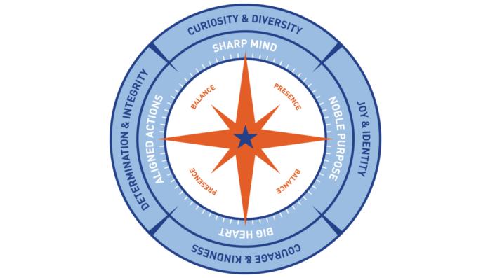 Valor Compass