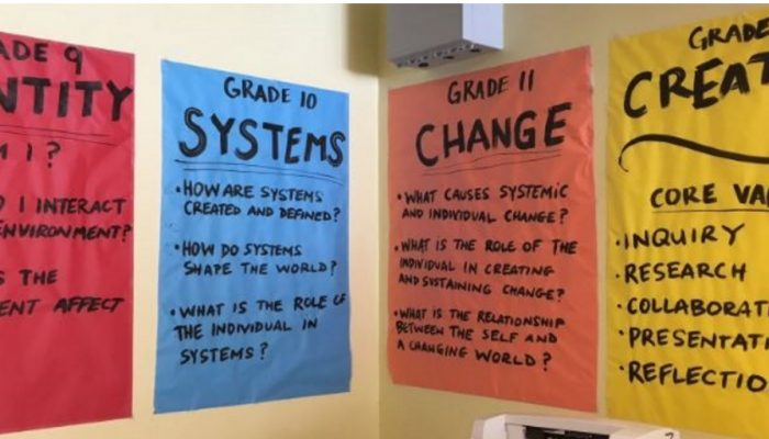 Grade-level themes at Science Leadership Academy in Philadelphia