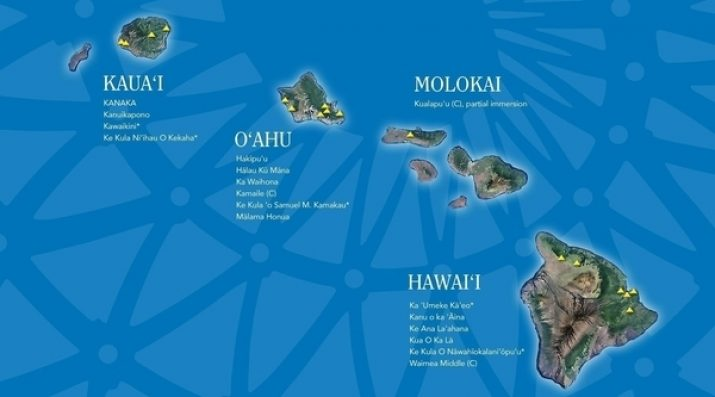Hawaiian-focused charter schools