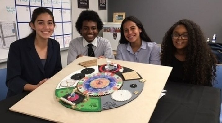 student group project