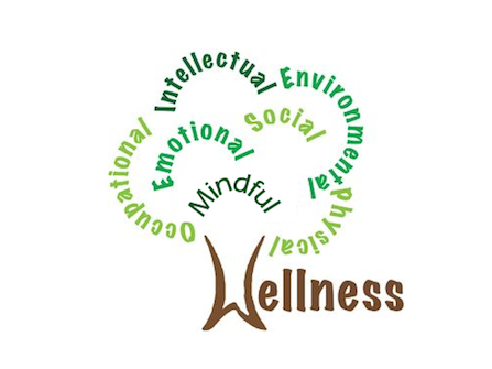 Wellness Tree