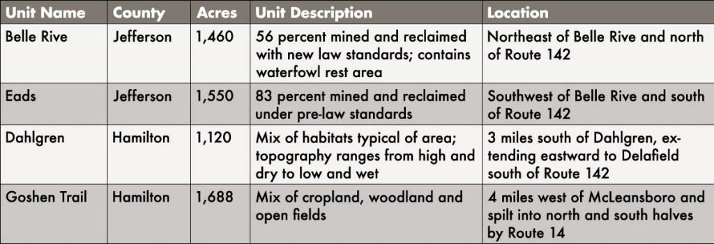 A graph describing each Ten Mile Creek management section by county, acres, unit description, and location.
