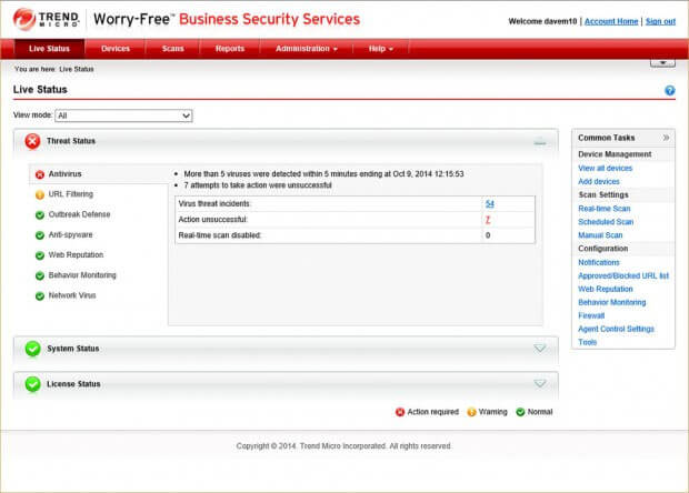 Trend Micro Business Solution
