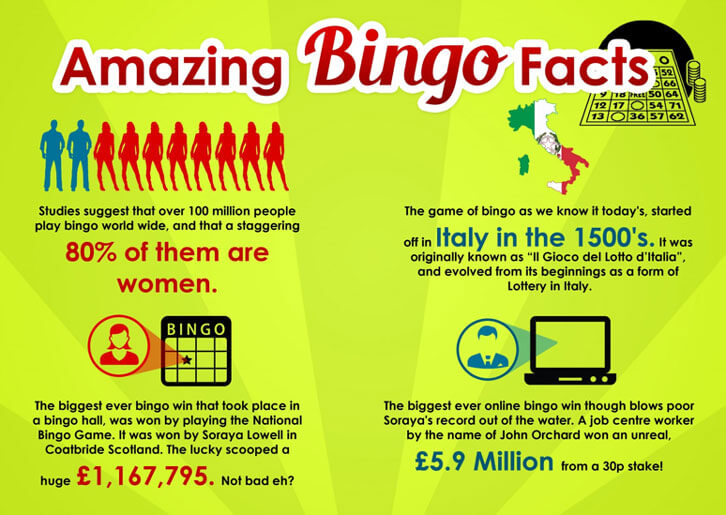 Infographic by Visually