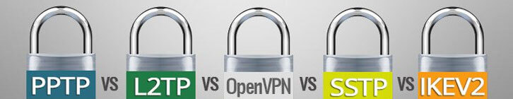 6 Different Types of VPN Protocols Explained preview image