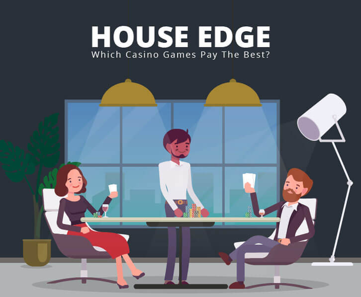 The House Edge: Which Game Pays The Best?