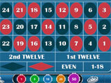 Casino Roulette: Roulettist: Placing Bets