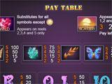 Fairyland Slots paytable
