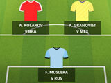 Create your own team in 2018 FIFA World Cup Russia Fantasy