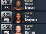NFL Showdown: Football Manager managing the roster