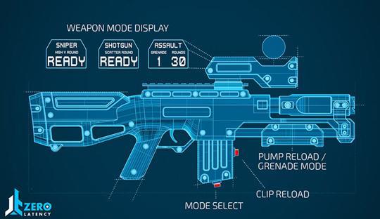 Weapon display in Zero Latency