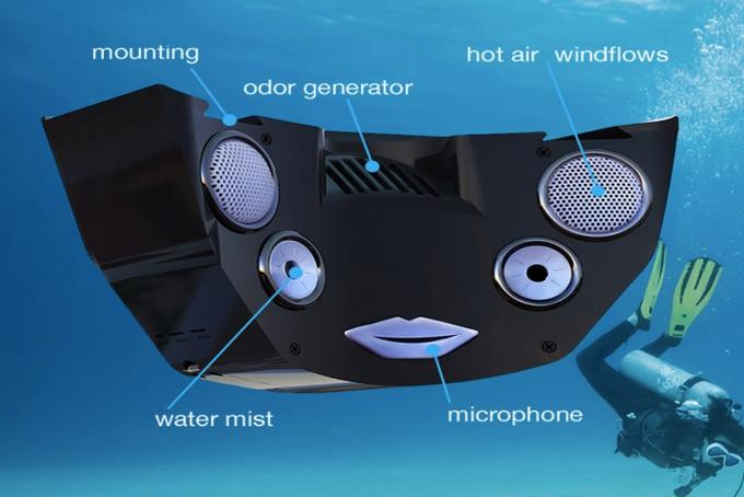 Parts in the FeelReal VR mask