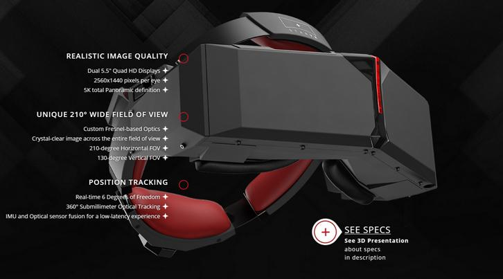 StarVR specifications