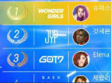 Superstar JYPNation Beat Ranks