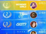Superstar JYPNation Beat Ranks