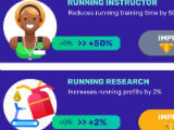 Idle Fitness Gym Tycoon - Epic Upgrades