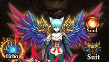 Character profile in Sword Art Online