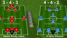 Matchplay in Goalunited
