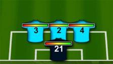 Team Management in Goalunited