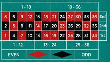 Mafia Battle: Roulette