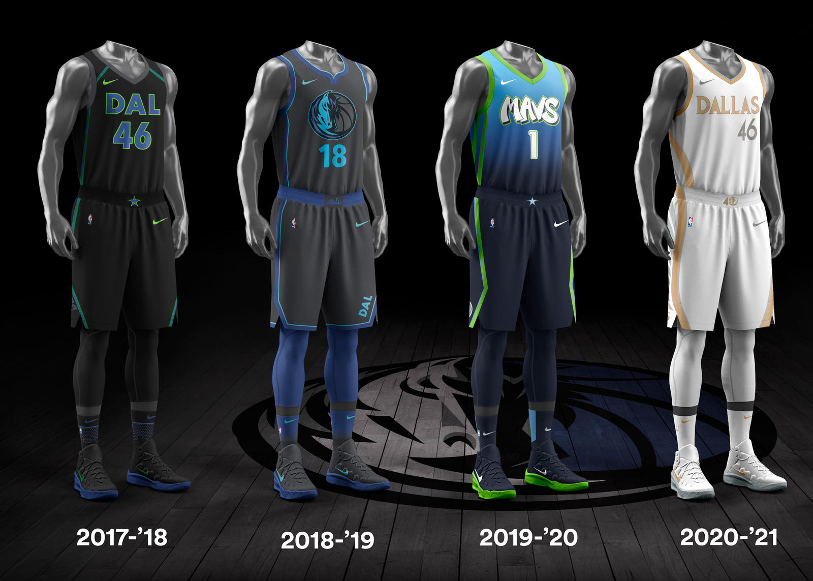 NBA City Edition Uniforms 3