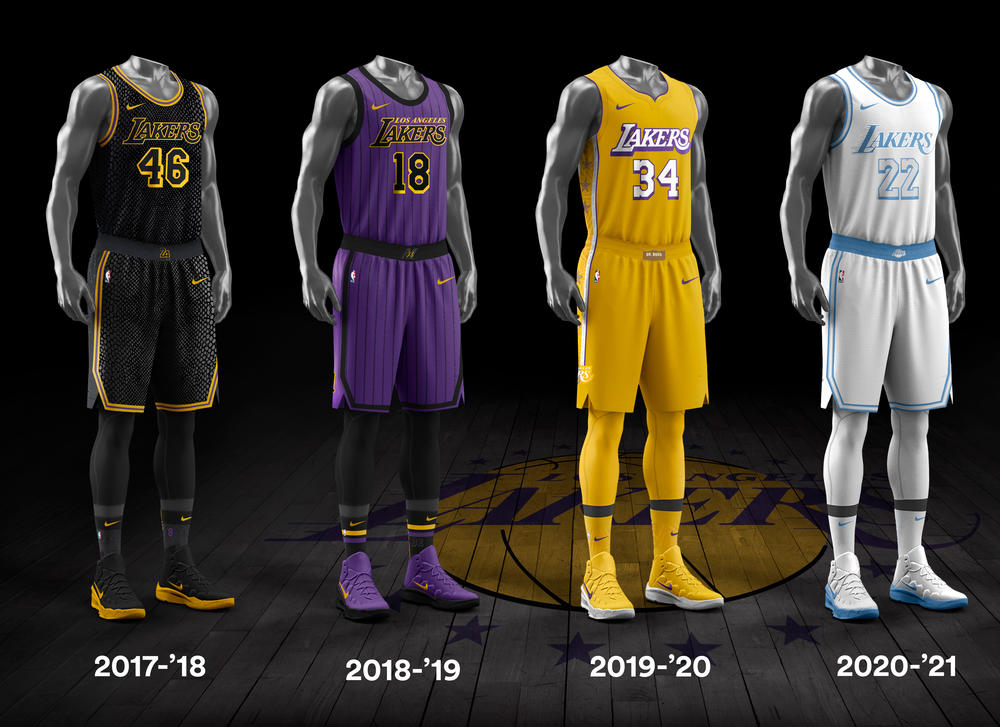 The Creative Evolution of NBA City Edition Uniforms