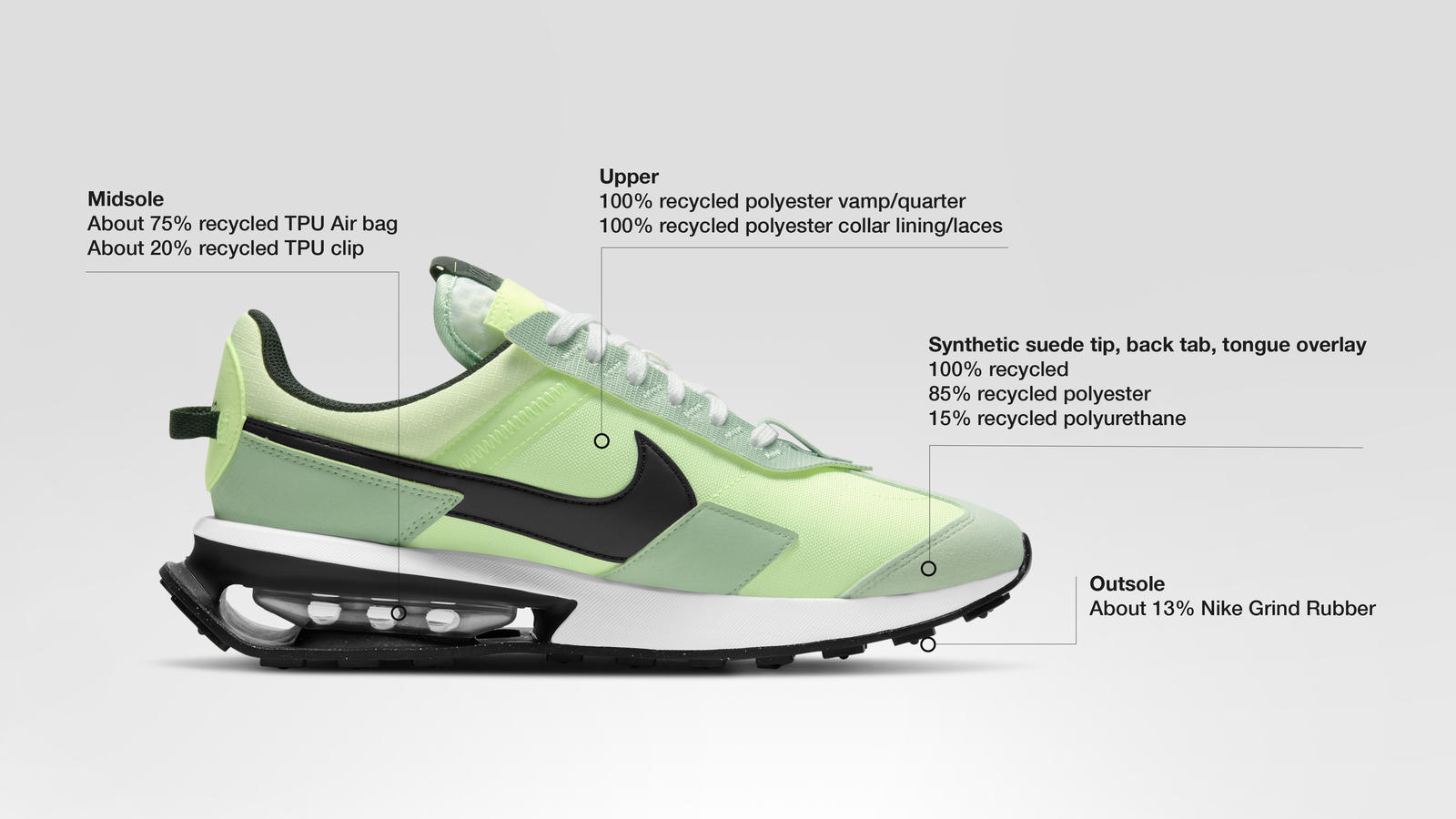 Nike Air Max Pre-Day Official Images and Release Date - Nike News