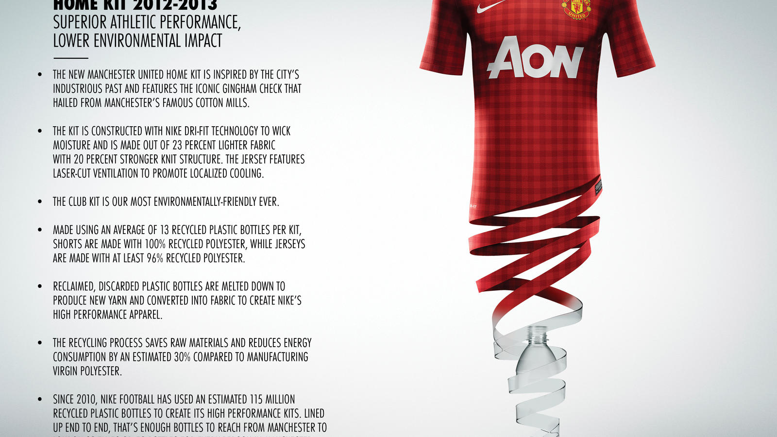 Nike T shirts 2012 2013