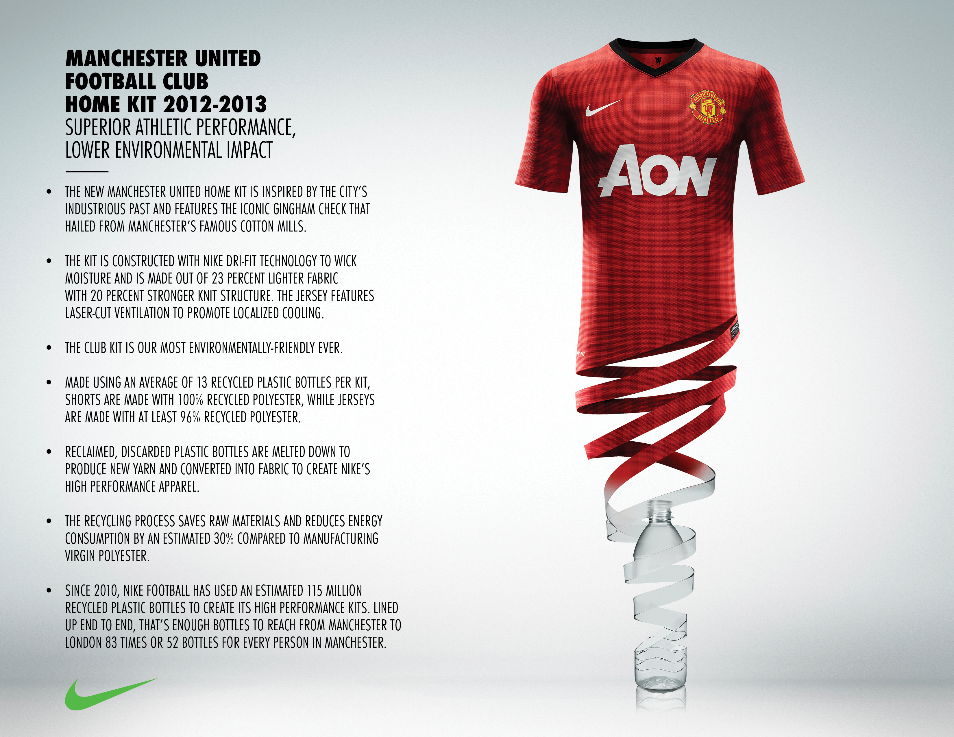Nike Football Unveils Manchester United Home Kit For The