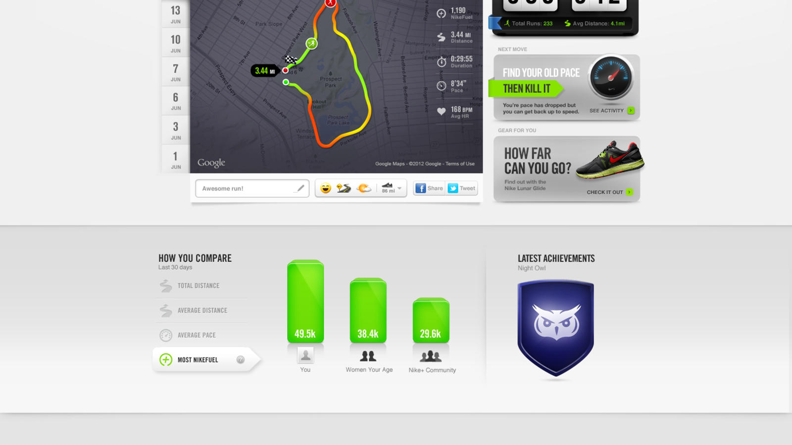 NikePlus_dashboard