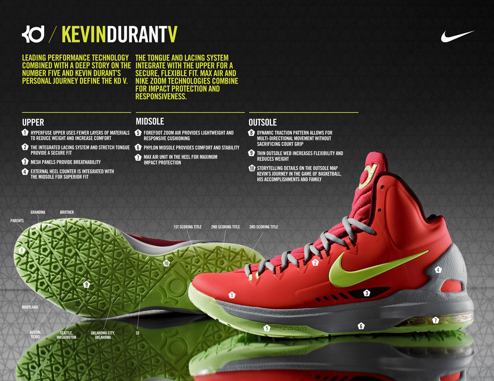 unveiling the kd v kevin durants fifth nike shoe nike news
