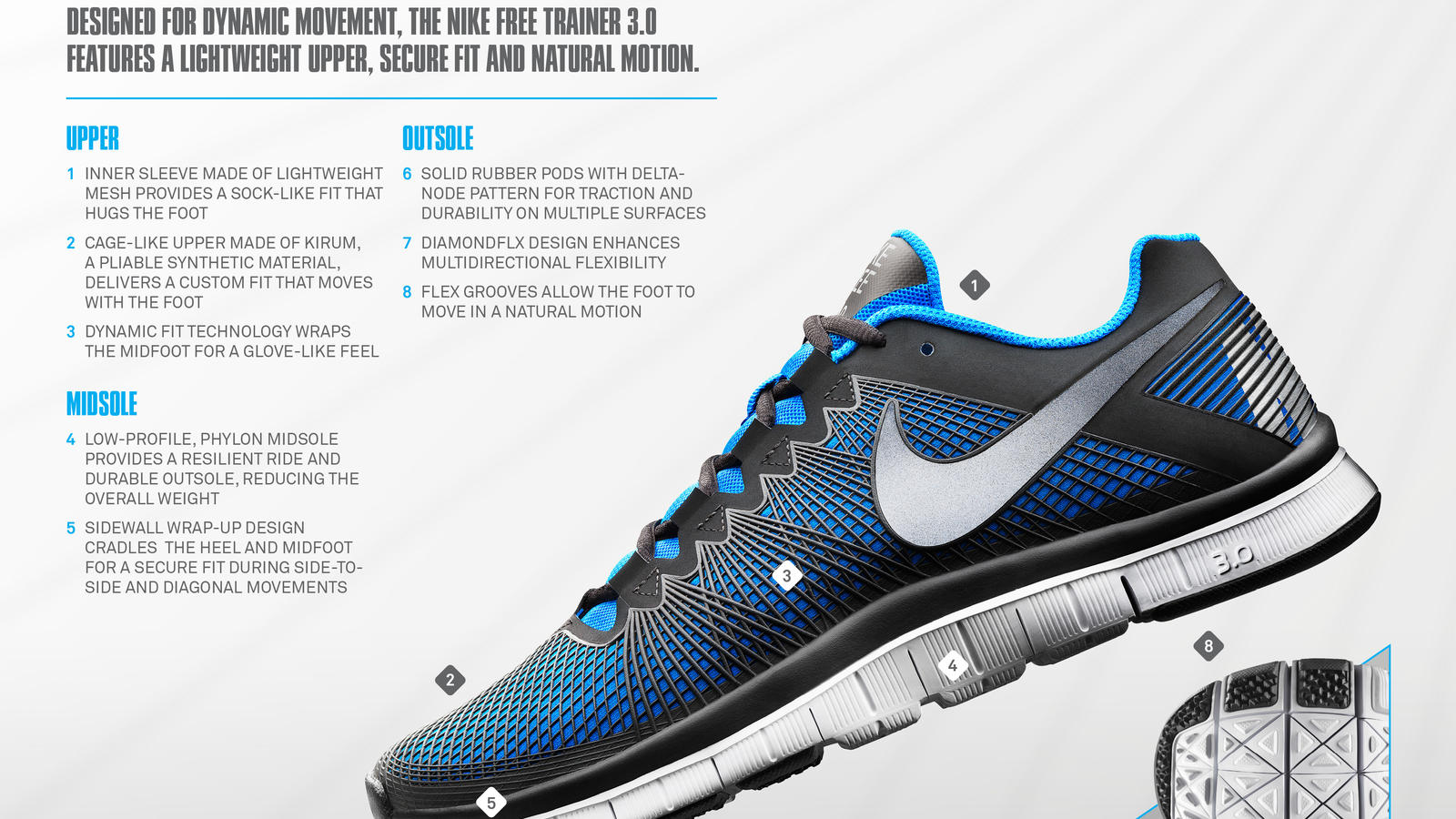 Nike Free Trainer 3.0 Tech Sheet