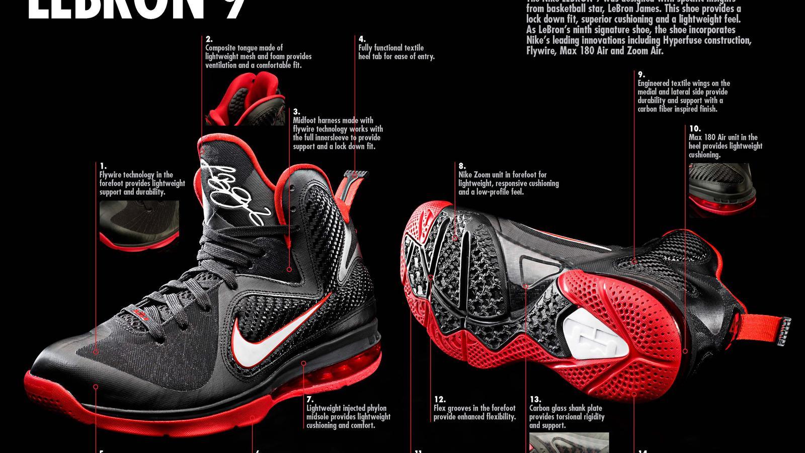 Nike defines basketball performance