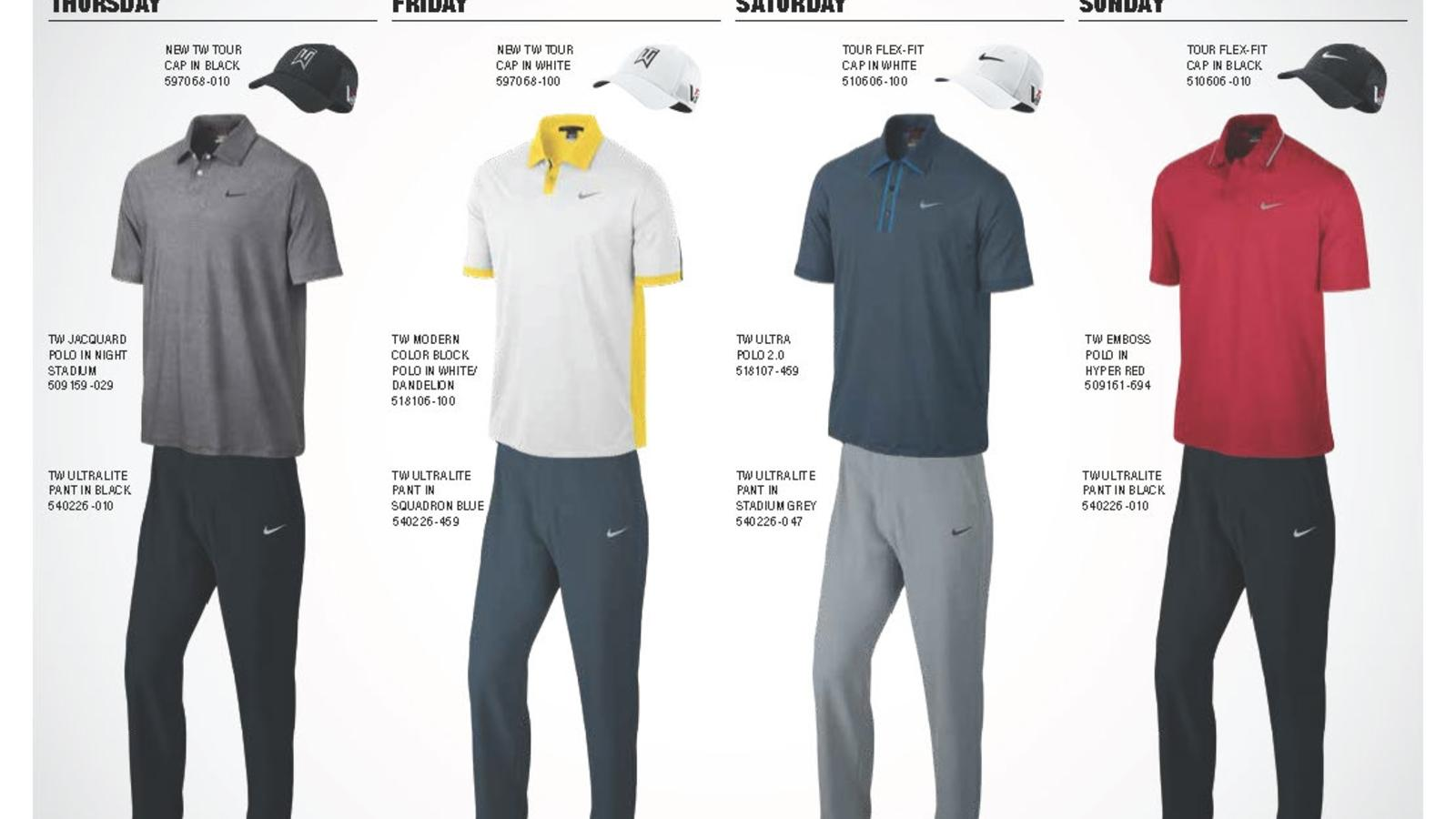 Tiger%20 Woods%20 Scripting