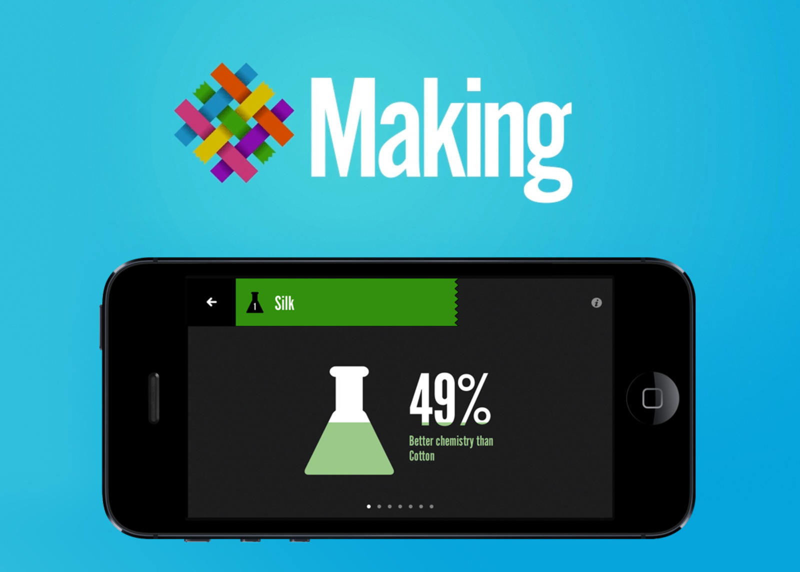 how to invent an app and make money