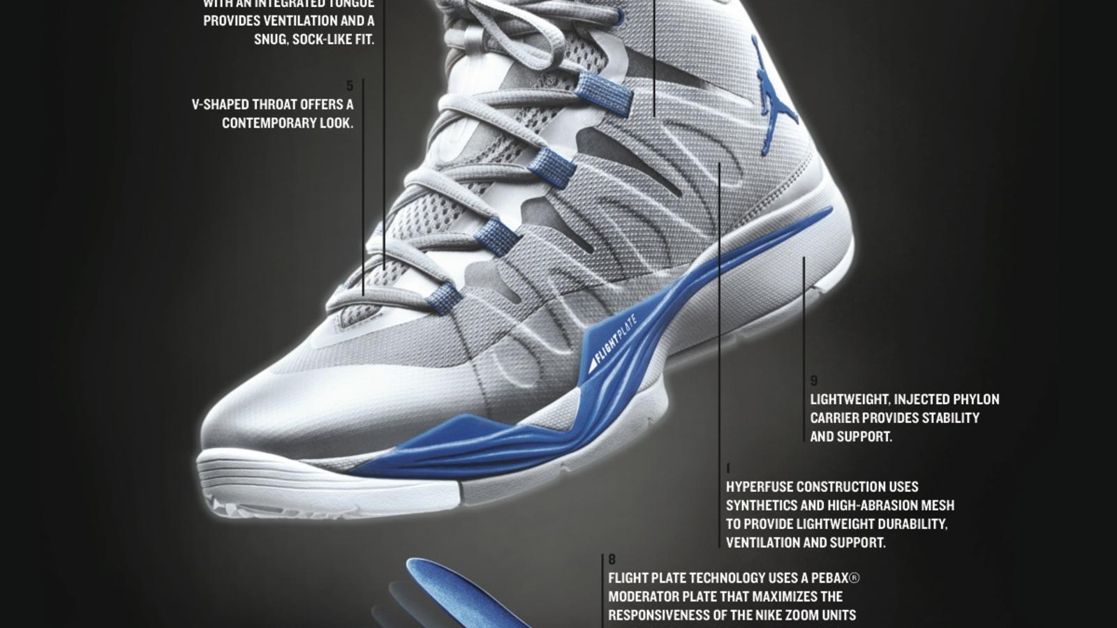 jordan shoes jordan flight plate technology profits 747577