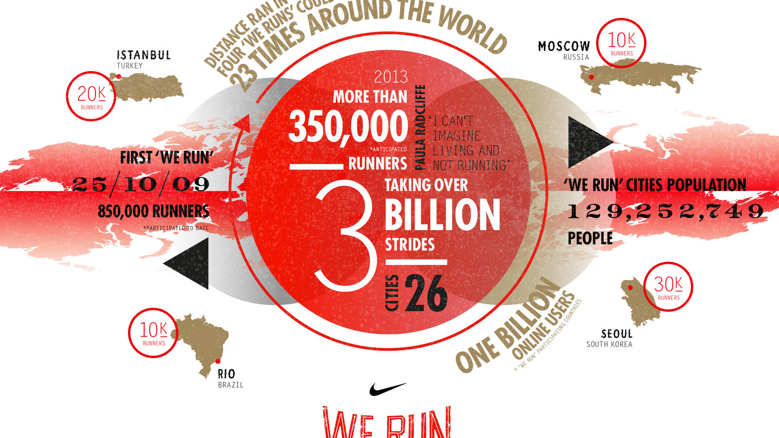 WE Run Infographic